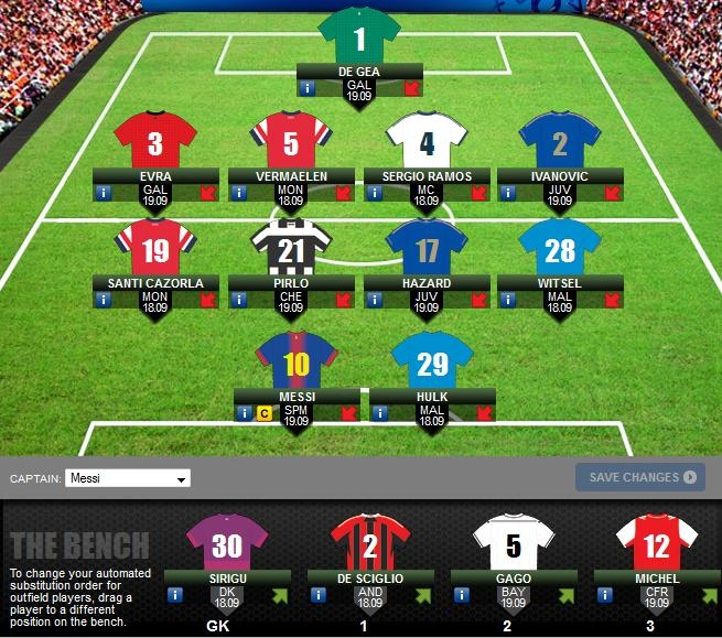 UEFA Champions League Fantasy Football 2012/2013 ...