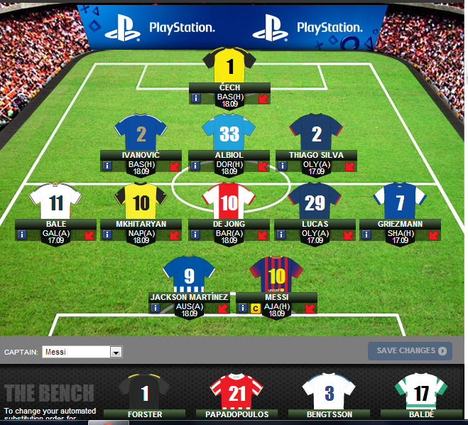 UEFA Champions League Fantasy Football Thread - Football ...