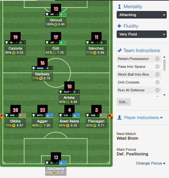 Football Manager Forum